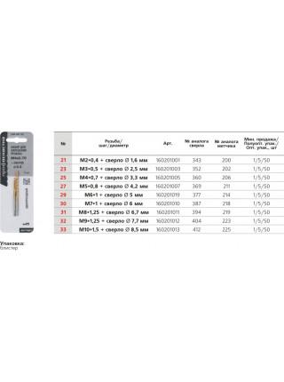 Набор №21 метчик М2*0,4 + сверло Ø 1,6 мм HSS M2 TIN